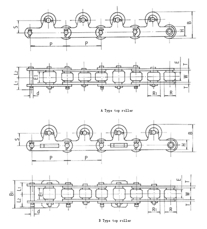 WTR-A WTR-B TYPE TRAY WHEEL LOADED CHAIN